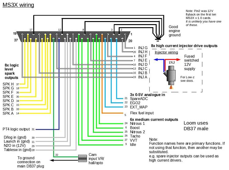 ms3x wiring diagram
